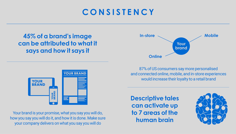 01. Consistency (Insight Agents)